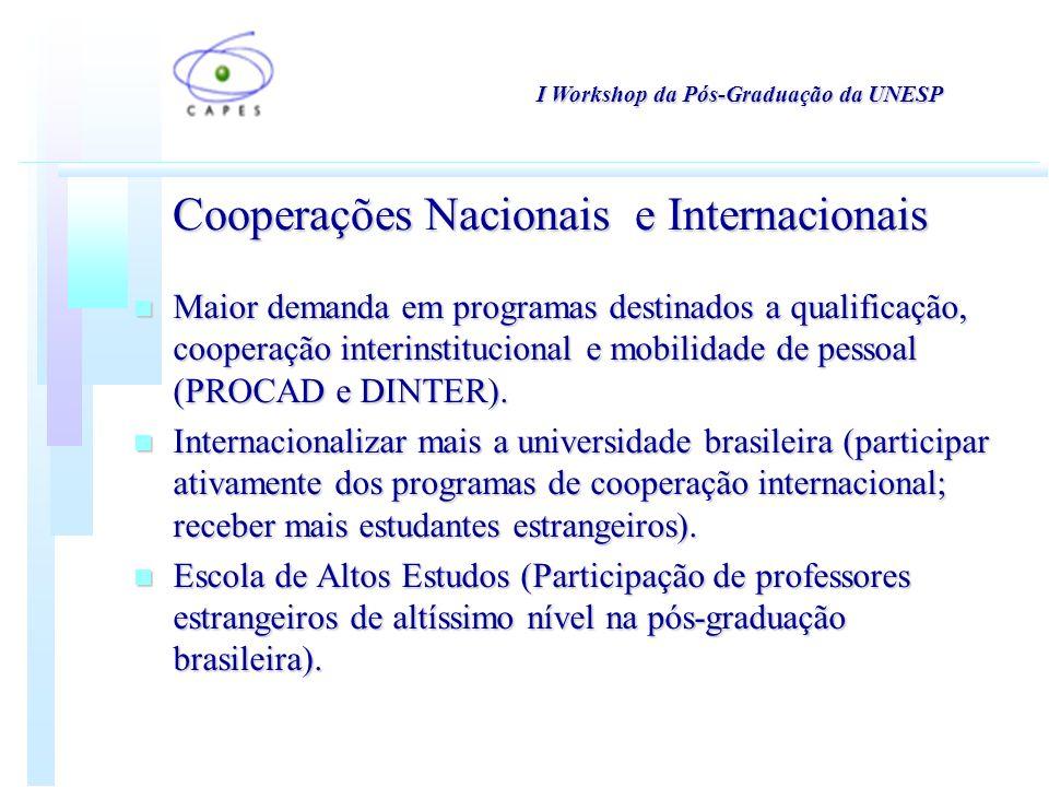 n Maior demanda em programas destinados a qualificação, cooperação interinstitucional e mobilidade de pessoal (PROCAD e DINTER).