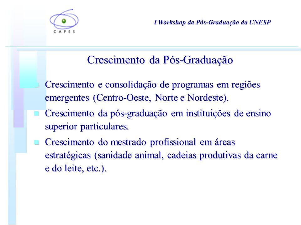n Crescimento e consolidação de programas em regiões emergentes (Centro-Oeste, Norte e Nordeste).