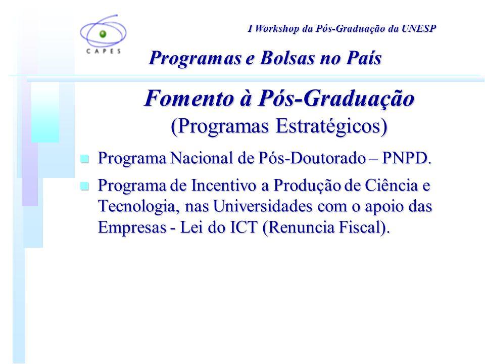 I Workshop da Pós-Graduação da UNESP SIR: Sistema de Indicadores de Resultados dos Programas de Pós-Graduação Avaliados pela CAPES