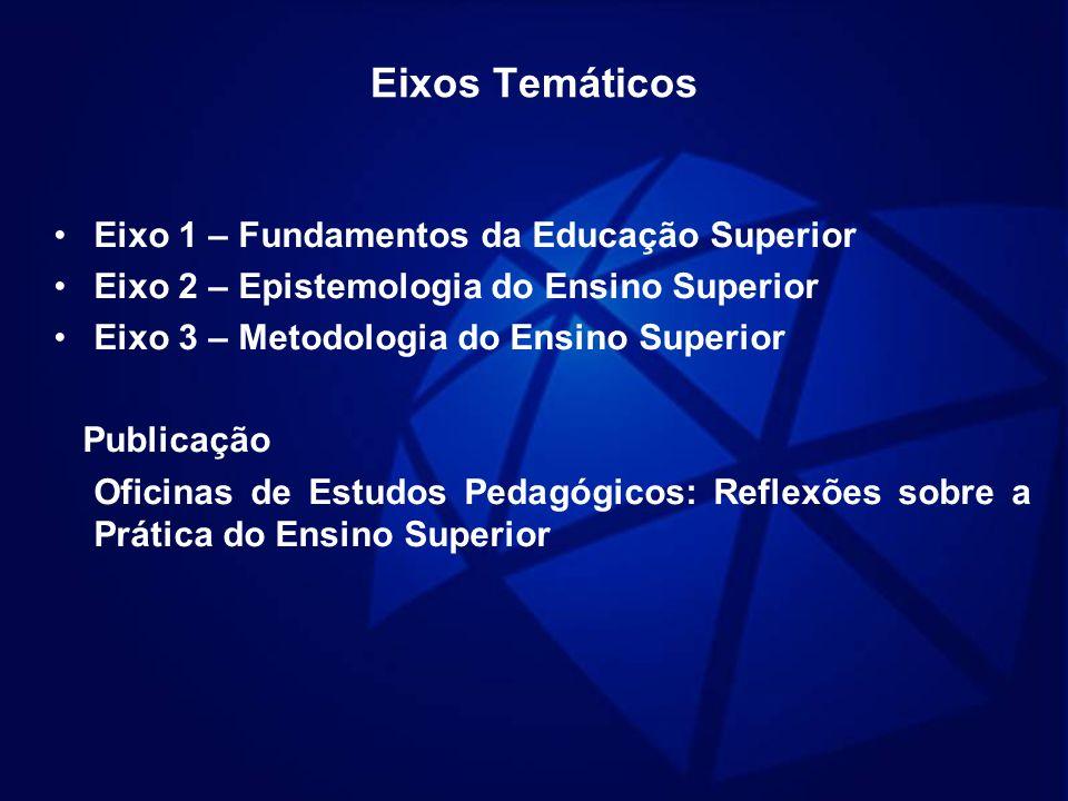 Eixos Temáticos Eixo 1 – Fundamentos da Educação Superior Eixo 2 – Epistemologia do Ensino Superior Eixo 3 – Metodologia do Ensino Superior Publicação