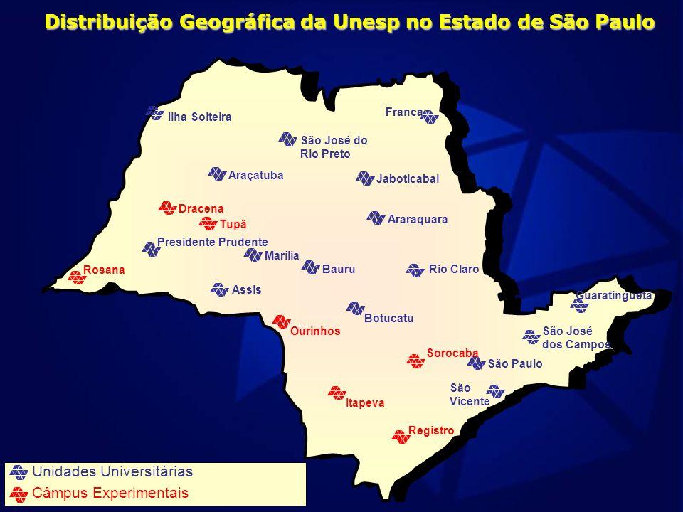 Distribuição de Recursos Unidades/Cidades200620072008 Suplementação 2008 FE - ILHA SOLTEIRA 233.127283.502350.018199.907 FCAV - JABOTICAB.