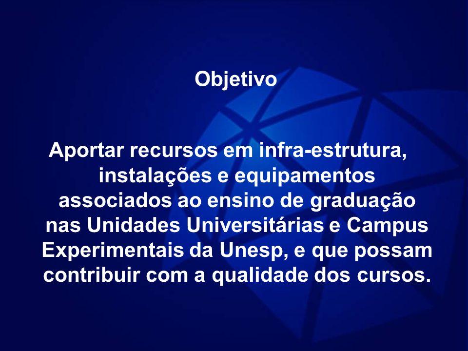 Objetivo Aportar recursos em infra-estrutura, instalações e equipamentos associados ao ensino de graduação nas Unidades Universitárias e Campus Experi