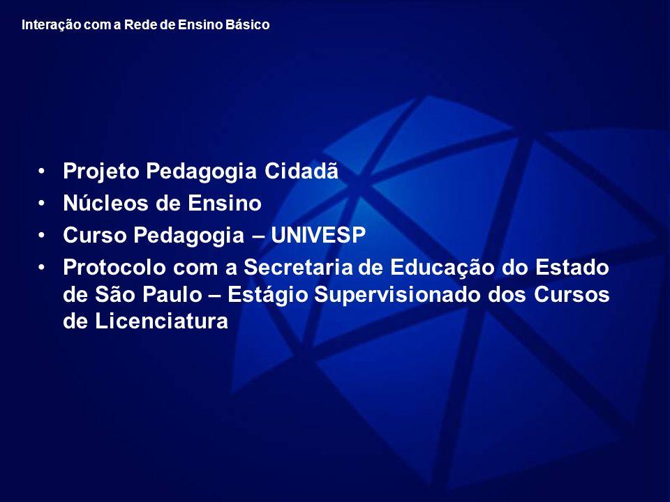 Projeto Pedagogia Cidadã Núcleos de Ensino Curso Pedagogia – UNIVESP Protocolo com a Secretaria de Educação do Estado de São Paulo – Estágio Supervisi