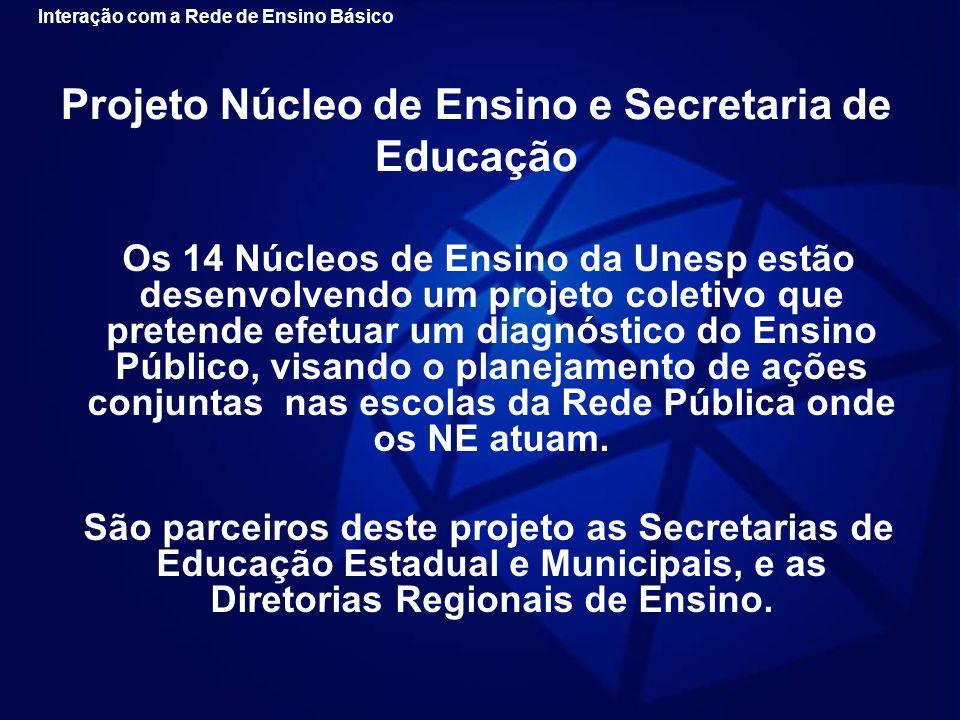 Projeto Núcleo de Ensino e Secretaria de Educação Os 14 Núcleos de Ensino da Unesp estão desenvolvendo um projeto coletivo que pretende efetuar um dia