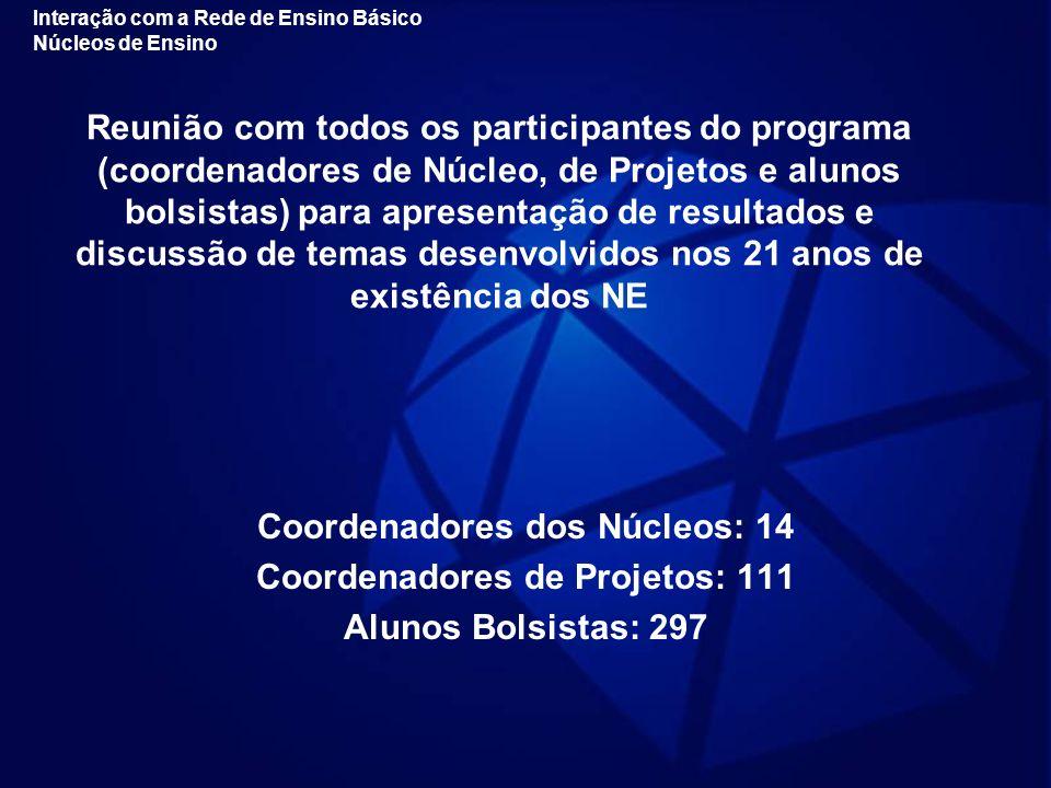 Reunião com todos os participantes do programa (coordenadores de Núcleo, de Projetos e alunos bolsistas) para apresentação de resultados e discussão d