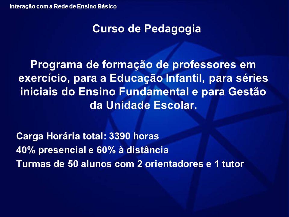 Curso de Pedagogia Programa de formação de professores em exercício, para a Educação Infantil, para séries iniciais do Ensino Fundamental e para Gestã