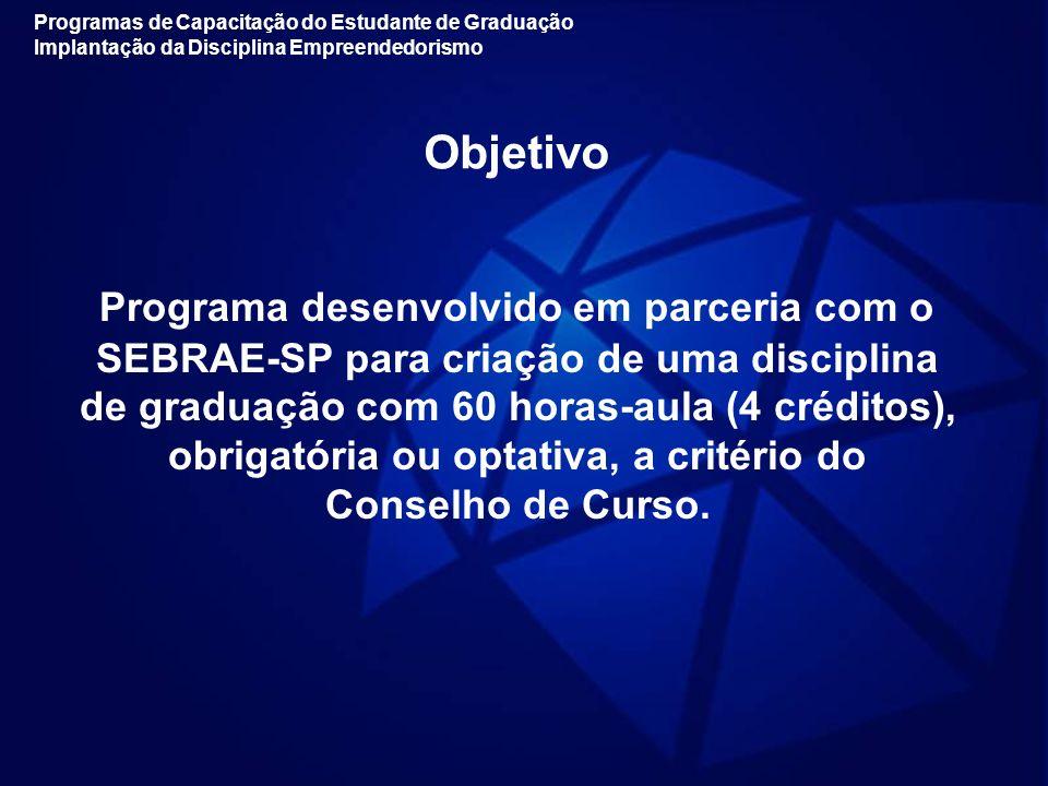 Objetivo Programa desenvolvido em parceria com o SEBRAE-SP para criação de uma disciplina de graduação com 60 horas-aula (4 créditos), obrigatória ou
