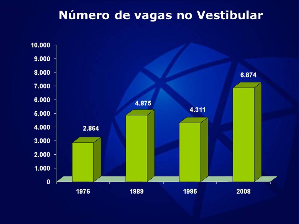 PROGRAMA DE EDUCAÇÃO TUTORIAL – MEC/UNESP QUADRO DO PLANO DE TRABALHO PERÍODO: 2005 A 2008 MEC/SESu UNESPMaterial da Contrapartida AnoAuxílio Financeiro a Estudantes Auxílio Financeiro ao Pesquisador Total de Bolsas Material de Custeio Contrapartida 2005R$ 936.132,00R$ 425.712,00Alunos: 323R$ 113.935.00R$ 367.382,40Material de Consumo Tutores: 28 2006R$ 1.209.600,00R$ 425.712,00Alunos: 336R$ 201.600,00R$ 367.382,40Material de Consumo Tutores: 28 2007R$ 1.209.600,00R$ 425.712,00Alunos: 336R$ 201.600,00R$ 368.805,00Material Permanente 6 Veículos Van Tutores: 28 2008R$ 1.209.600,00R$ 468.384,00Alunos: 336 Tutores: 28 R$ 201.600,00R$ 375.916,80Material de Consumo: 841 livros Equipamentos e Material Permanente: 33 microscópios 240 softwares e 01 veículo Van Programas de Capacitação do Estudante de Graduação