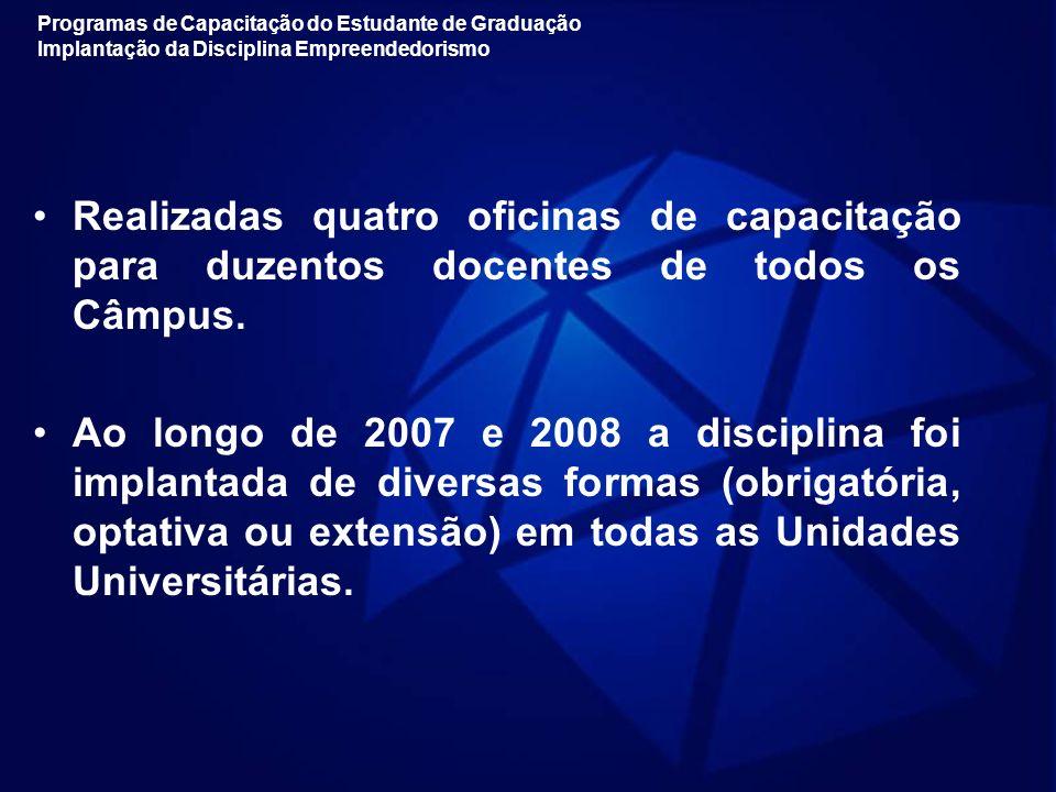 Realizadas quatro oficinas de capacitação para duzentos docentes de todos os Câmpus. Ao longo de 2007 e 2008 a disciplina foi implantada de diversas f