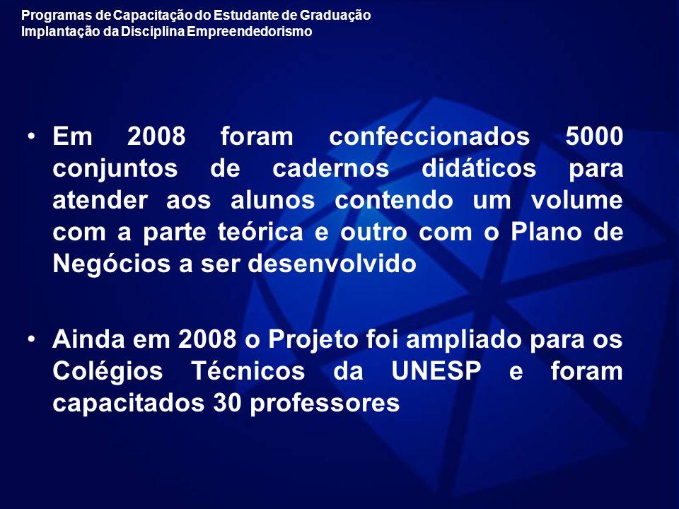 Em 2008 foram confeccionados 5000 conjuntos de cadernos didáticos para atender aos alunos contendo um volume com a parte teórica e outro com o Plano d