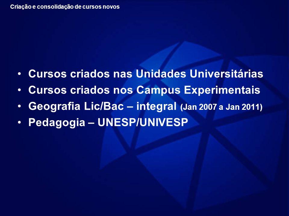 Cursos criados nas Unidades Universitárias Cursos criados nos Campus Experimentais Geografia Lic/Bac – integral (Jan 2007 a Jan 2011) Pedagogia – UNES