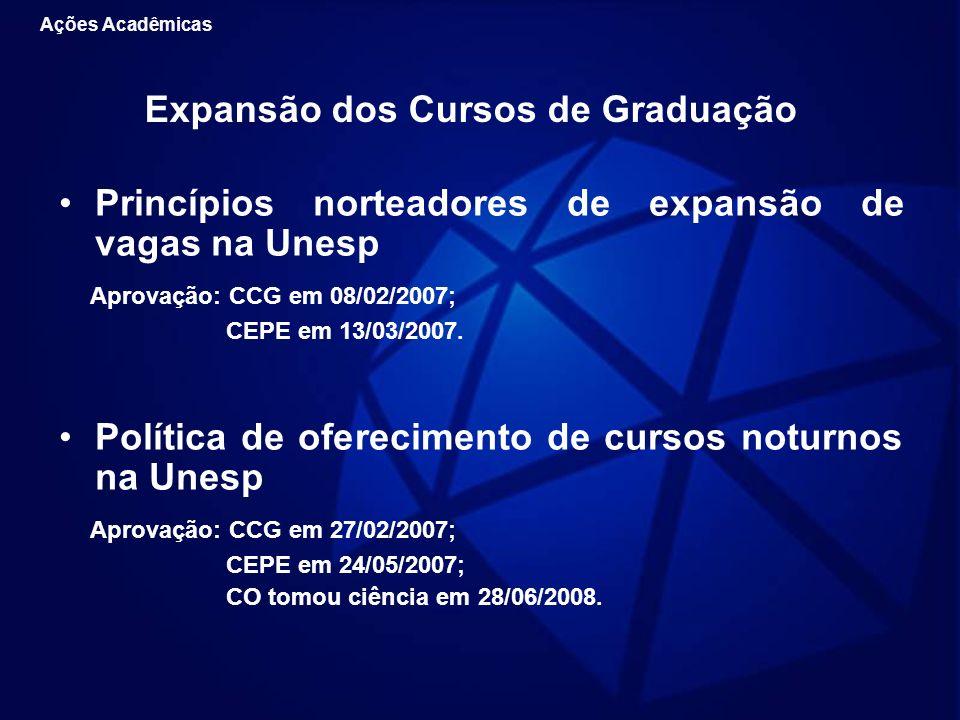 Expansão dos Cursos de Graduação Princípios norteadores de expansão de vagas na Unesp Aprovação: CCG em 08/02/2007; CEPE em 13/03/2007. Política de of