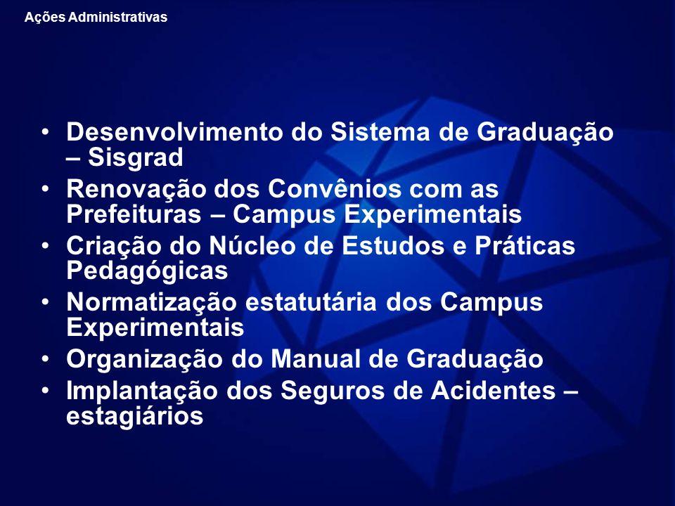 Desenvolvimento do Sistema de Graduação – Sisgrad Renovação dos Convênios com as Prefeituras – Campus Experimentais Criação do Núcleo de Estudos e Prá
