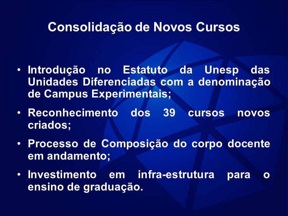 Consolidação de Novos Cursos Introdução no Estatuto da Unesp das Unidades Diferenciadas com a denominação de Campus Experimentais; Reconhecimento dos