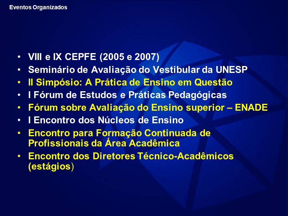 VIII e IX CEPFE (2005 e 2007) Seminário de Avaliação do Vestibular da UNESP II Simpósio: A Prática de Ensino em Questão I Fórum de Estudos e Práticas