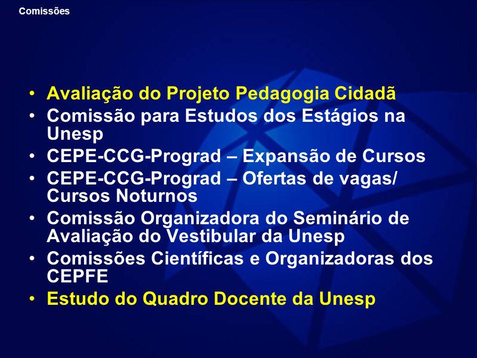 Avaliação do Projeto Pedagogia Cidadã Comissão para Estudos dos Estágios na Unesp CEPE-CCG-Prograd – Expansão de Cursos CEPE-CCG-Prograd – Ofertas de