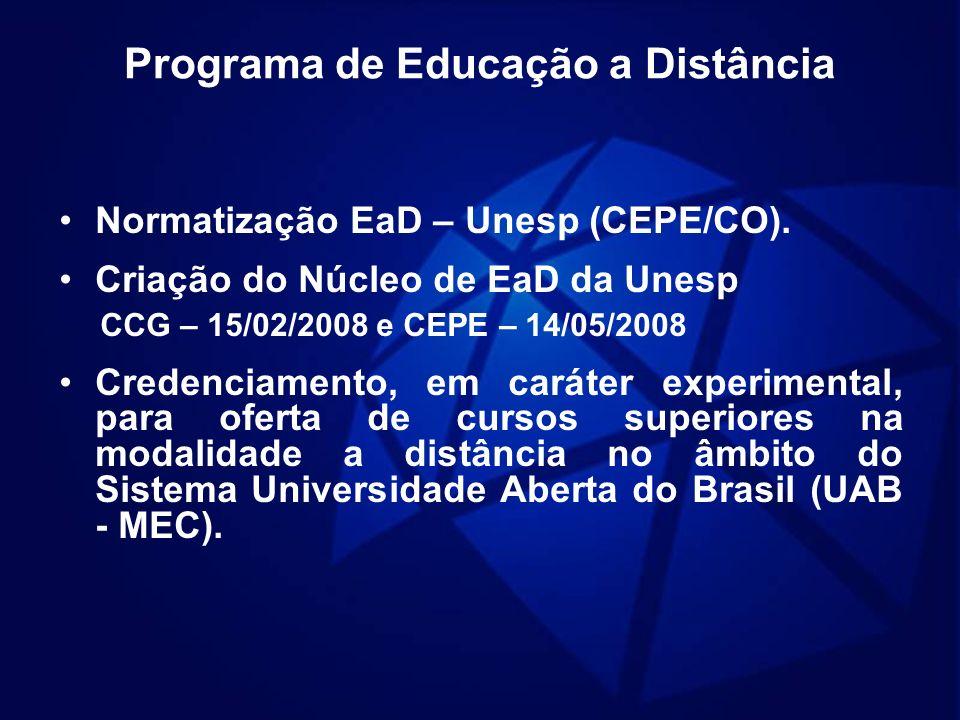 Programa de Educação a Distância Normatização EaD – Unesp (CEPE/CO). Criação do Núcleo de EaD da Unesp CCG – 15/02/2008 e CEPE – 14/05/2008 Credenciam