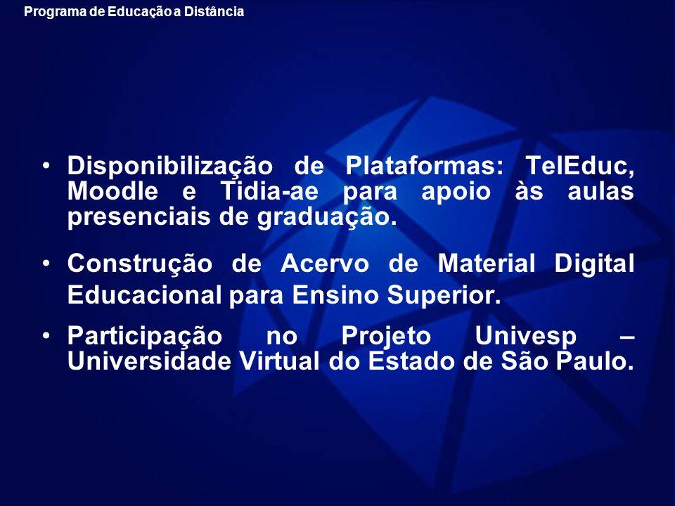 Programa de Educação a Distância Disponibilização de Plataformas: TelEduc, Moodle e Tidia-ae para apoio às aulas presenciais de graduação. Construção