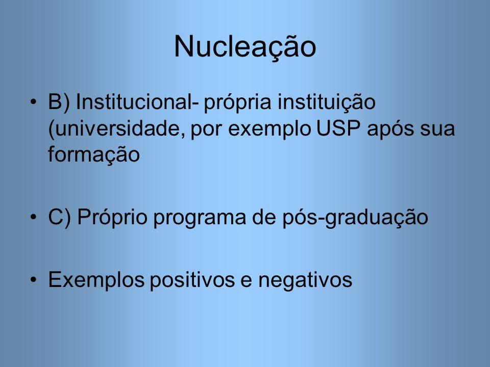 Nucleação VANTAGENS Para o País Melhor distribuição regional Ampliação de áreas de conhecimento carentes Melhora no ranking de publicações Formação de RH adaptados a cada demanda