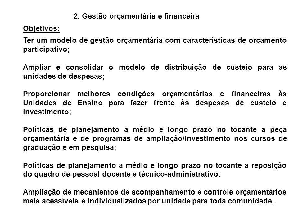 2. Gestão orçamentária e financeira Ter um modelo de gestão orçamentária com características de orçamento participativo; Ampliar e consolidar o modelo