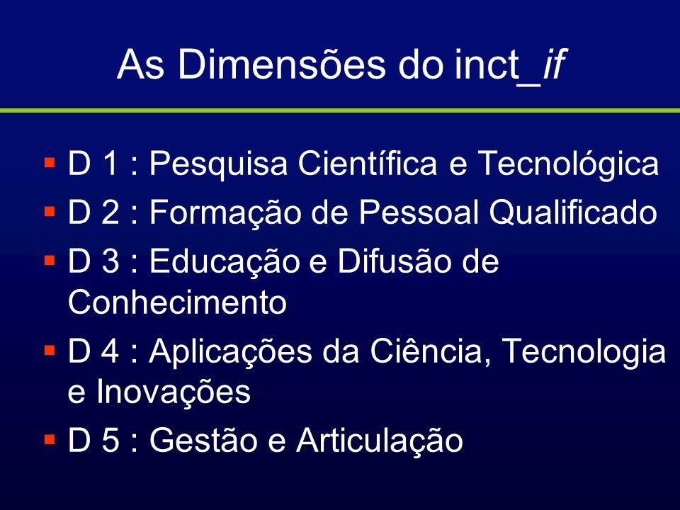 As Dimensões do inct_if D 1 : Pesquisa Científica e Tecnológica D 2 : Formação de Pessoal Qualificado D 3 : Educação e Difusão de Conhecimento D 4 : A