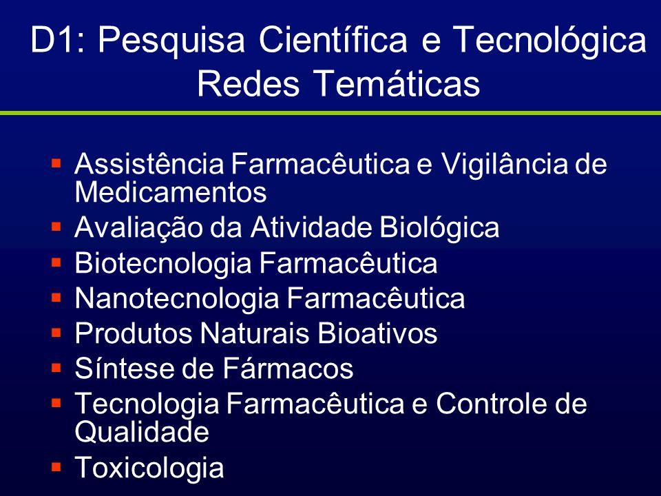 D1: Pesquisa Científica e Tecnológica Redes Temáticas Assistência Farmacêutica e Vigilância de Medicamentos Avaliação da Atividade Biológica Biotecnol