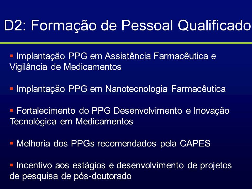 D2: Formação de Pessoal Qualificado Implantação PPG em Assistência Farmacêutica e Vigilância de Medicamentos Implantação PPG em Nanotecnologia Farmacê