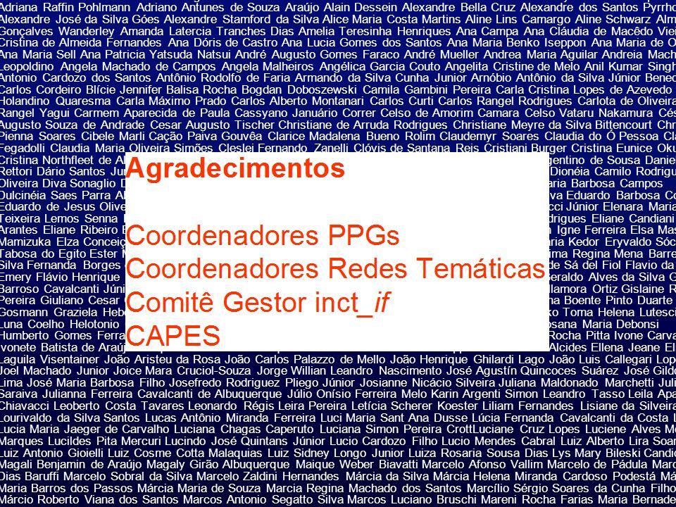 Adalberto Pessoa Junior Adriana Augusto de Rezende Adriana Karla Cardoso Amorim Reis Adriana Mary Mestriner Felipe de Melo Adriana Raffin Pohlmann Adr