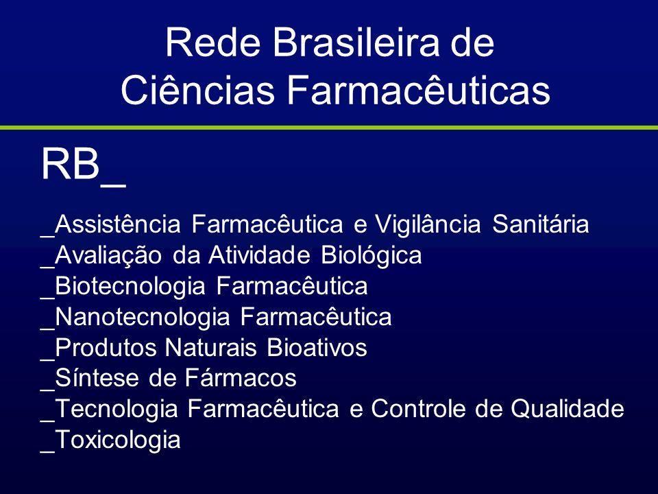 Rede Brasileira de Ciências Farmacêuticas _Assistência Farmacêutica e Vigilância Sanitária _Avaliação da Atividade Biológica _Biotecnologia Farmacêuti