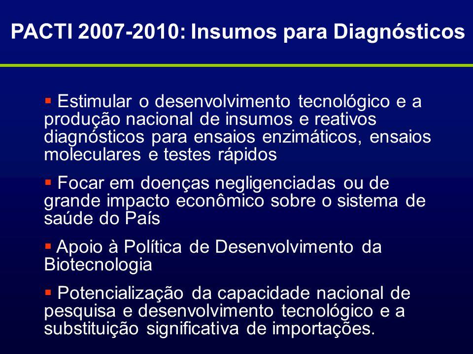 PACTI 2007-2010: Insumos para Diagnósticos Estimular o desenvolvimento tecnológico e a produção nacional de insumos e reativos diagnósticos para ensai