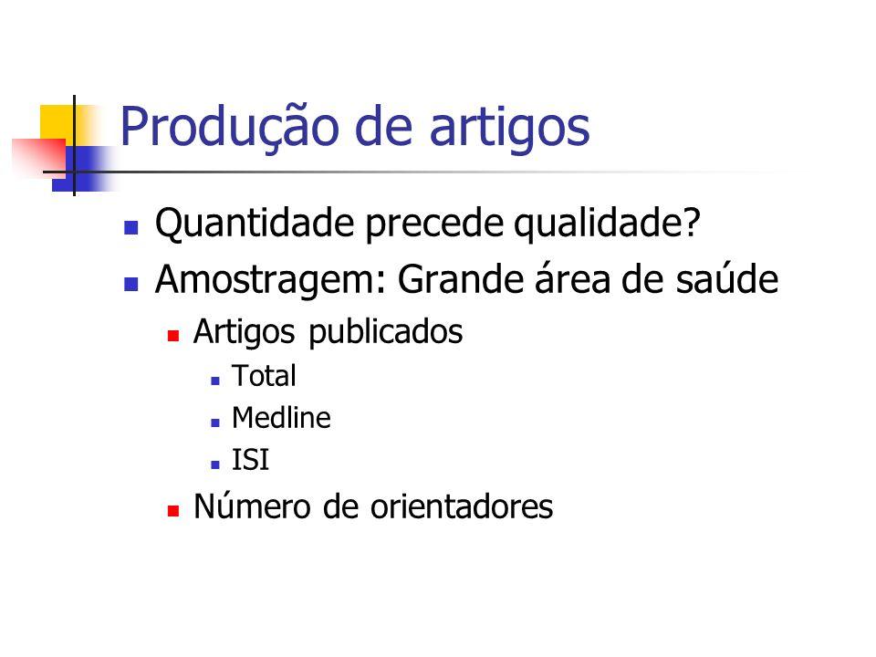 Produção de artigos Quantidade precede qualidade.