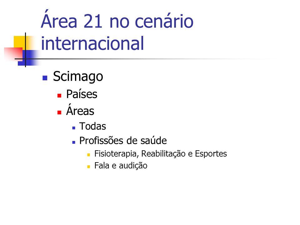 Área 21 no cenário internacional Scimago Países Áreas Todas Profissões de saúde Fisioterapia, Reabilitação e Esportes Fala e audição