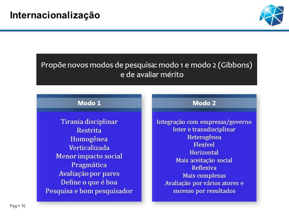Internacionalização Pag 10 Tirania disciplinar Restrita Homogênea Verticalizada Menor impacto social Pragmática Avaliação por pares Define o que é boa