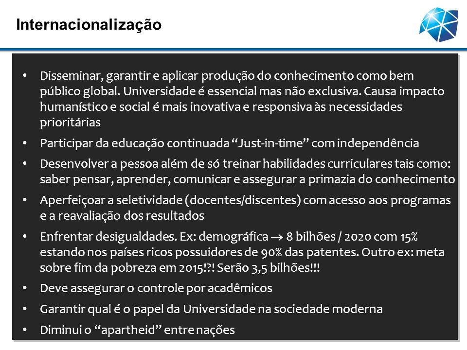 Internacionalização Pag 9 Disseminar, garantir e aplicar produção do conhecimento como bem público global. Universidade é essencial mas não exclusiva.