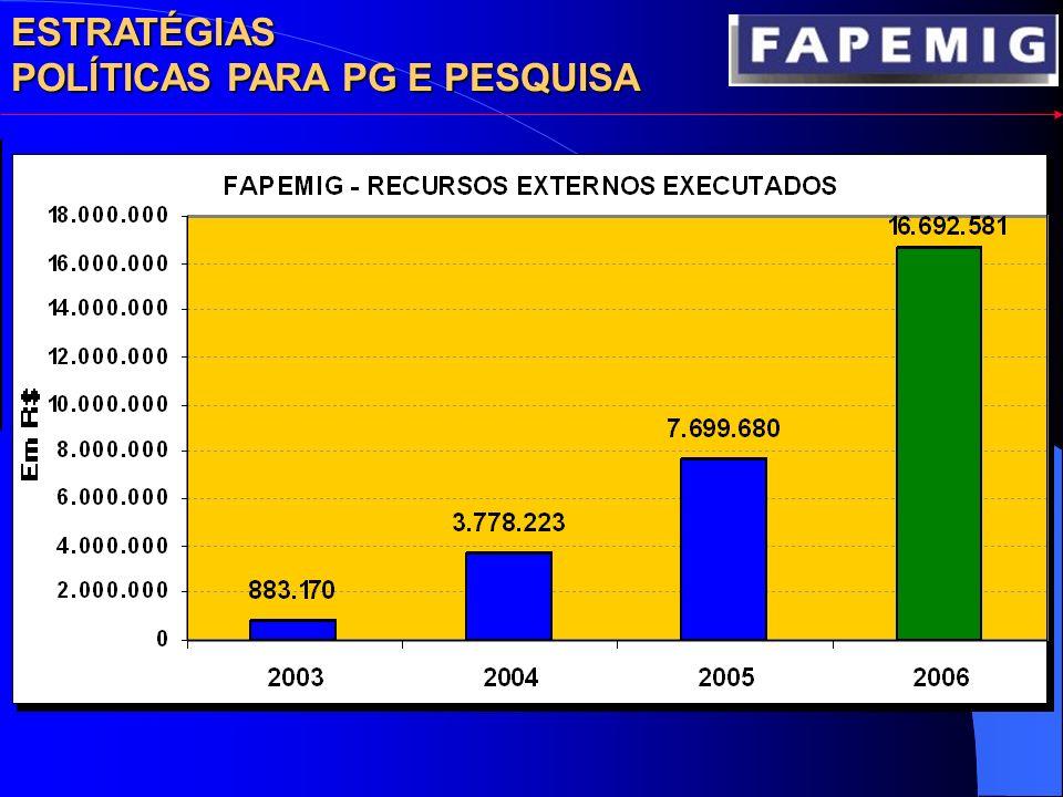 ESTRATÉGIAS POLÍTICAS PARA PG E PESQUISA