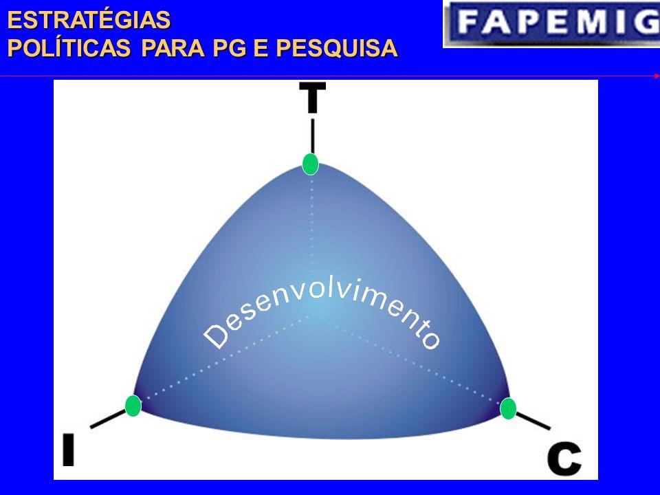 ATUAR AQUI ESTRATÉGIAS POLÍTICAS PARA PG E PESQUISA DesenvolvimentoDesenvolvimento