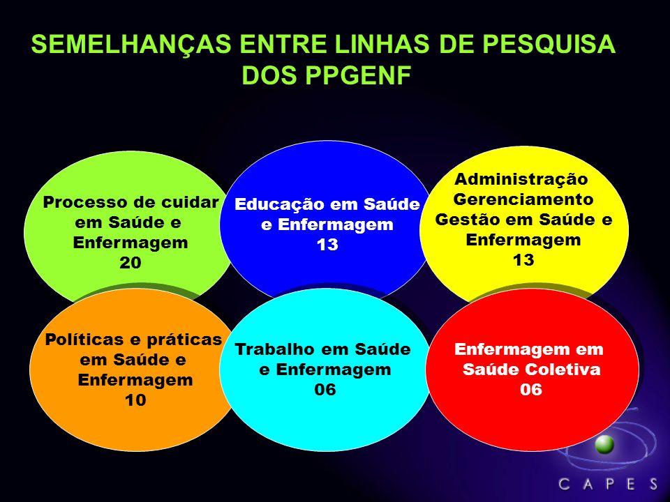 Processo de cuidar em Saúde e Enfermagem 20 Processo de cuidar em Saúde e Enfermagem 20 Educação em Saúde e Enfermagem 13 Administração Gerenciamento