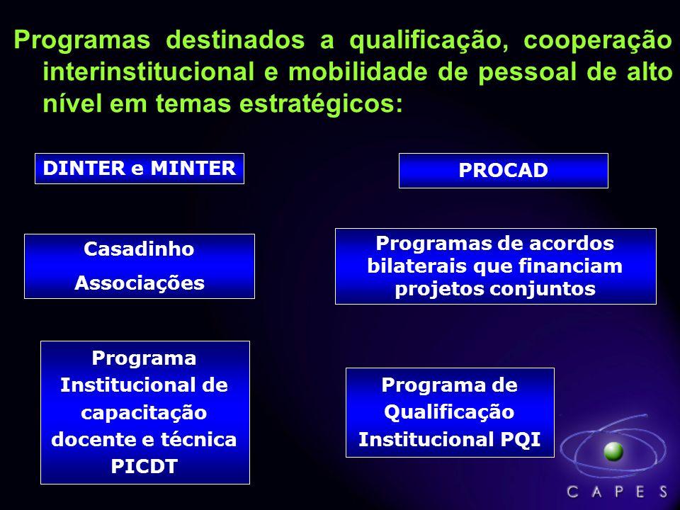 Programas destinados a qualificação, cooperação interinstitucional e mobilidade de pessoal de alto nível em temas estratégicos: DINTER e MINTER Casadi