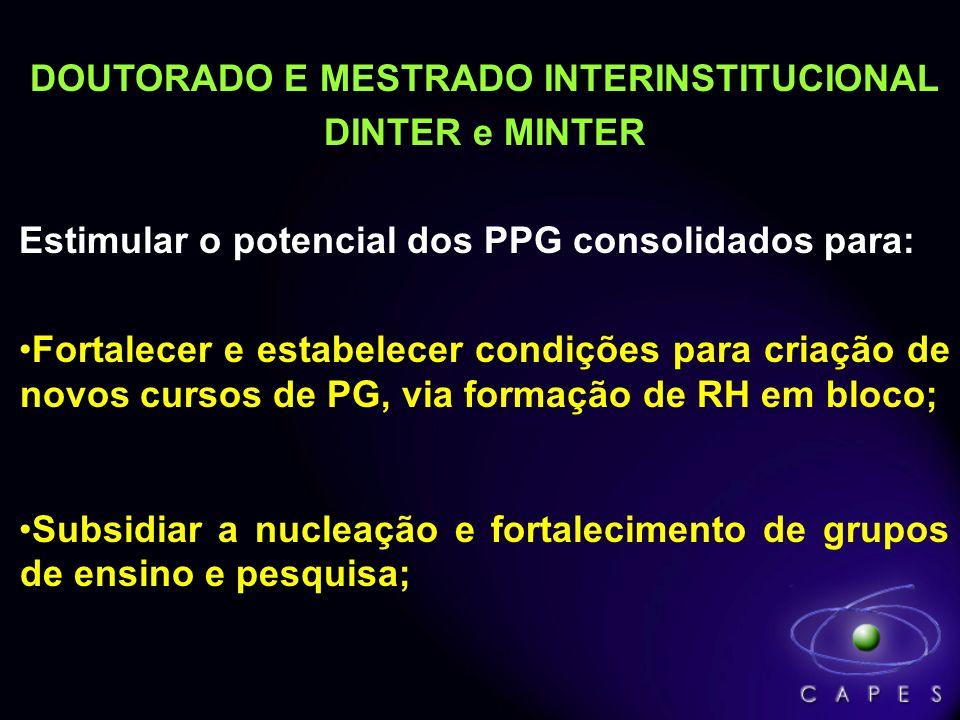 DOUTORADO E MESTRADO INTERINSTITUCIONAL DINTER e MINTER Estimular o potencial dos PPG consolidados para: Fortalecer e estabelecer condições para criaç