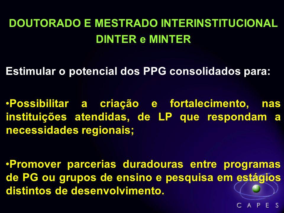 DOUTORADO E MESTRADO INTERINSTITUCIONAL DINTER e MINTER Estimular o potencial dos PPG consolidados para: Possibilitar a criação e fortalecimento, nas