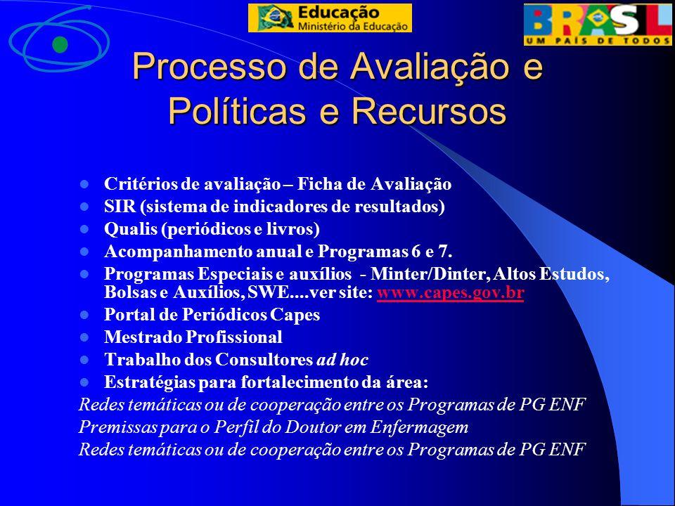Processo de Avaliação e Políticas e Recursos Critérios de avaliação – Ficha de Avaliação SIR (sistema de indicadores de resultados) Qualis (periódicos