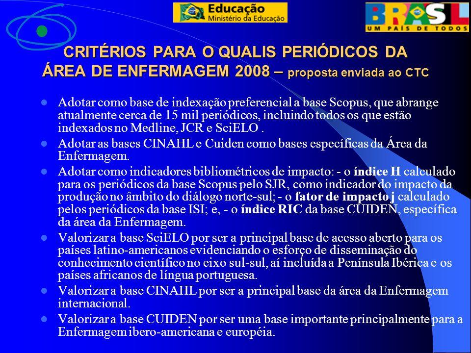 CRITÉRIOS PARA O QUALIS PERIÓDICOS DA ÁREA DE ENFERMAGEM 2008 – proposta enviada ao CTC Adotar como base de indexação preferencial a base Scopus, que