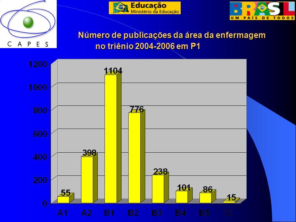 Número de publicações da área da enfermagem no triênio 2004-2006 em P1 Número de publicações da área da enfermagem no triênio 2004-2006 em P1