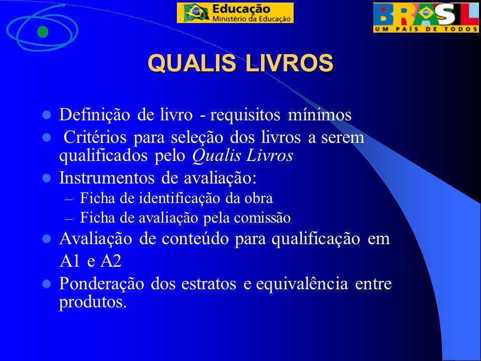 QUALIS LIVROS Definição de livro - requisitos mínimos Critérios para seleção dos livros a serem qualificados pelo Qualis Livros Instrumentos de avalia