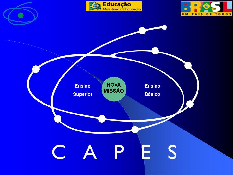 NOVA MISSÃO: APOIO À FORMAÇÃO DE RECURSOS HUMANOS PARA O DESENVOLVIMENTO EDUCACIONAL, CIENTÍFICO E TECNOLÓGICO DO PAÍS OBJETIVOS ESTRATÉGICOS: Fortalecimento da Educação Básica mediante capacitação/reciclagem dos profissionais de magistério da rede pública do País.