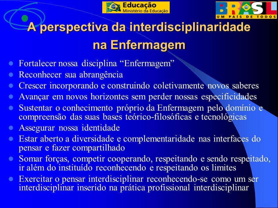 A perspectiva da interdisciplinaridade na Enfermagem Fortalecer nossa disciplina Enfermagem Reconhecer sua abrangência Crescer incorporando e construi
