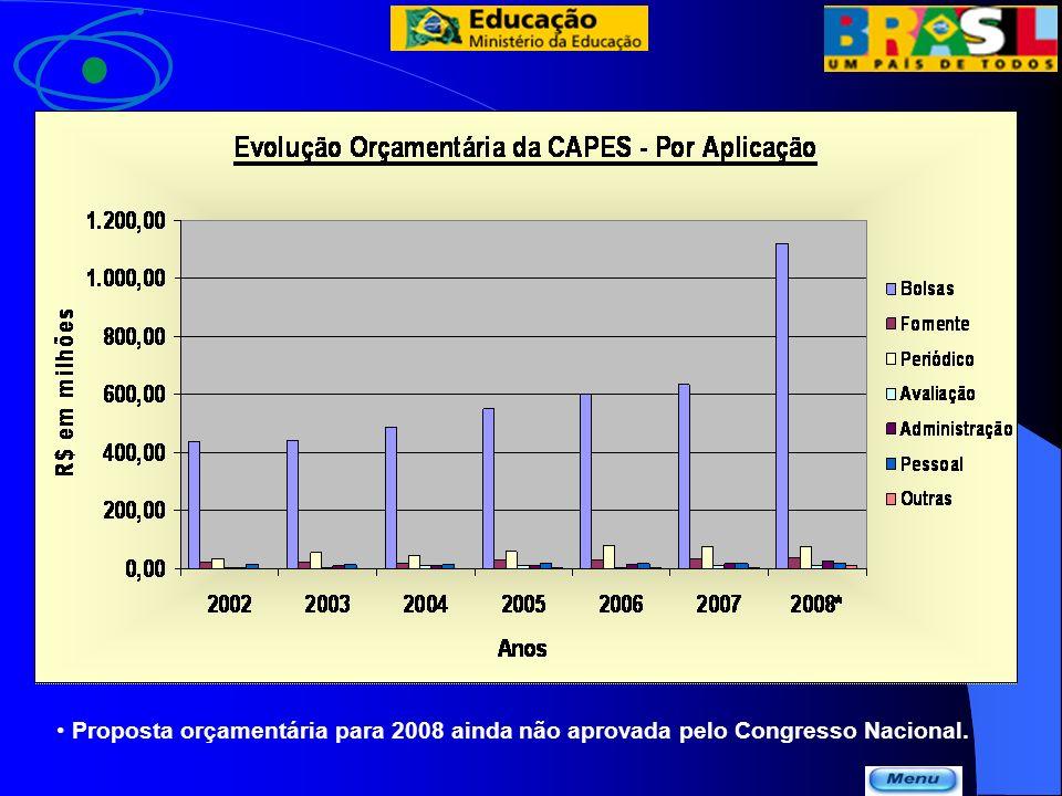 A Área da ENFERMAGEM - Programas de Pós-Graduação - Processo de Avaliação - Políticas e recursos para o incremento em ciência e tecnologia da Enfermagem na formação de recursos humanos Mestres e Doutores - Políticas e estratégias da Coordenação da Área para 2008- 2010 - Premissas para o Perfil do Doutor em Enfermagem - A perspectiva da interdisciplinaridade na Enfermagem