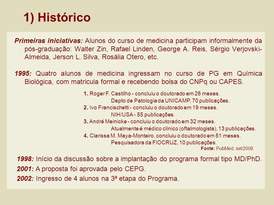 1) Histórico Primeiras iniciativas: Alunos do curso de medicina participam informalmente da pós-graduação: Walter Zin, Rafael Linden, George A. Reis,