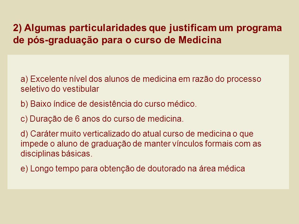 2) Algumas particularidades que justificam um programa de pós-graduação para o curso de Medicina a) Excelente nível dos alunos de medicina em razão do