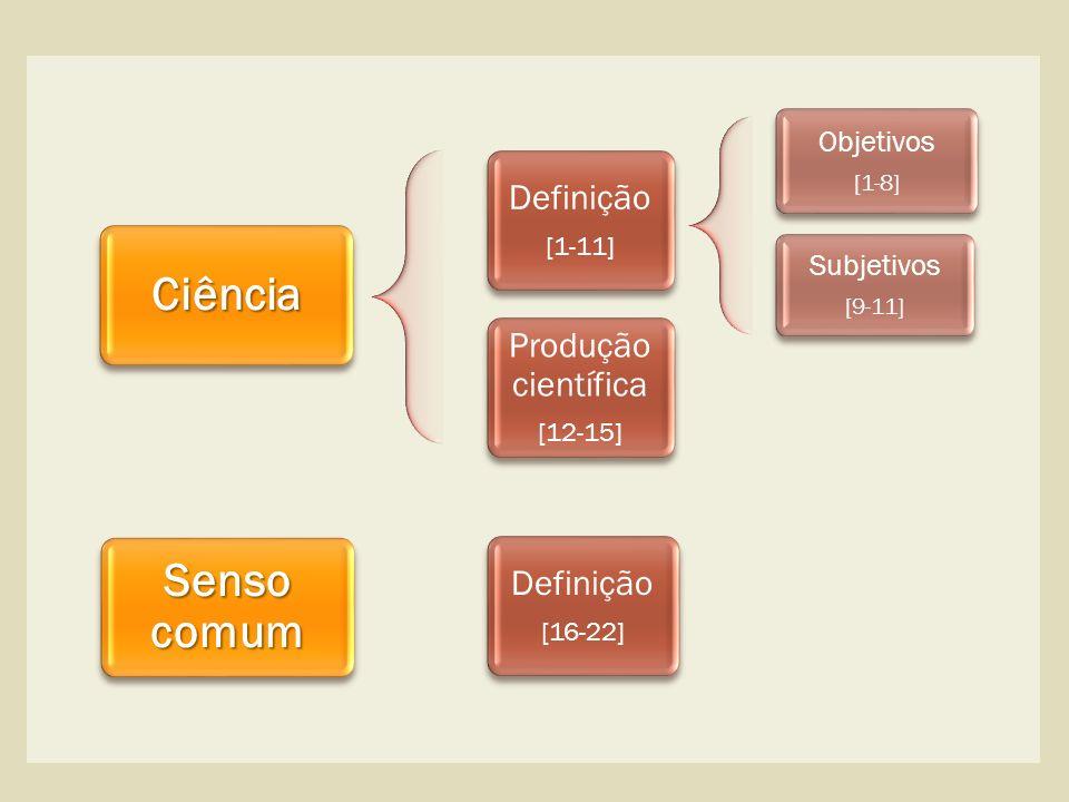 Ciência Definição [1-11] Objetivos [1-8] Subjetivos [9-11] Produção científica [12-15] Senso comum Definição [16-22]